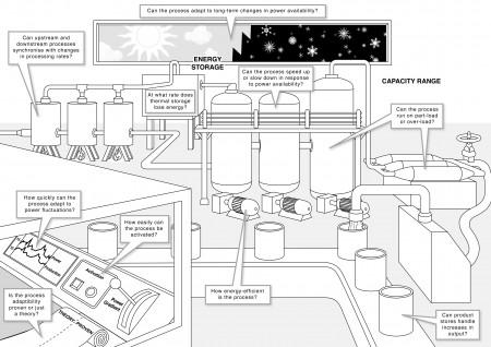 factoryvector
